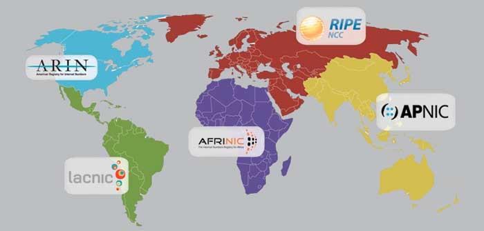 IP-regions